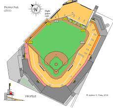 Clem S Baseball Fenway Park