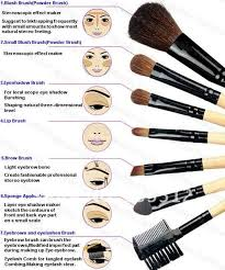 type of makeup brushes and their uses