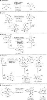 Gold-Catalyzed Homogeneous (Cyclo)Isomerization Reactions. - Abstract -  Europe PMC