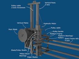 designing a e frame sawmill frame