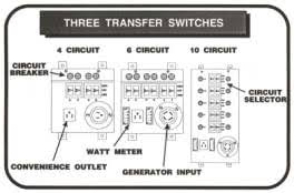 automatic generator and transfer switch