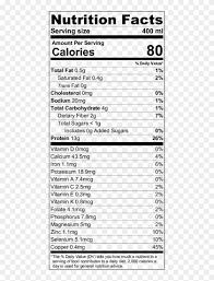 keto baklava oranges nutrition facts
