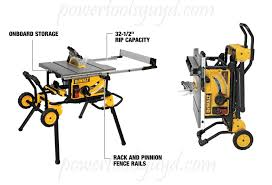 Top 20 Best Table Saw Reviews With Buying Guide Get Your Best One