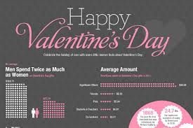 150 catchy valentine s day slogans and