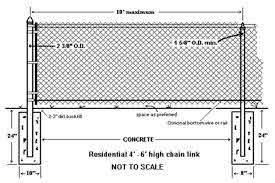 Https Www Coconutcreek Net Docs Default Source Sddocs Fence Installation Chain Link Pdf Sfvrsn 1febe78a 0