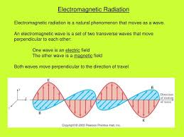 electromagnetic wave equation ppt