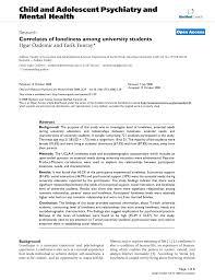 loneliness among university students