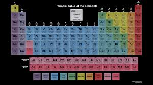 periodic table wallpaper picserio