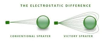 Image result for victory electrostatic sprayer