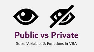 Private vs Public Subs, Variables & Functions in VBA - Excel Off ...