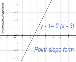 various forms of linear equations two