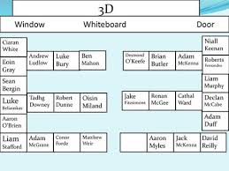 Window Whiteboard Door - ppt download