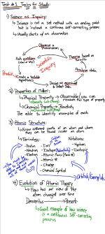 unit 1 summary the physical world