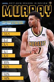 Denver Nuggets - Jamal Murray Stats