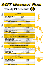 acft workout plan acft new army pt