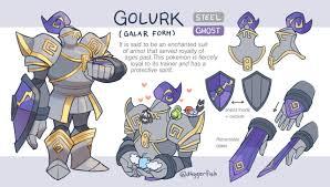 Da Quinci Code — Armored Evolutions and Galaran Form Pokémon