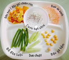 CHO TRẺ ĂN DẶM THEO PHƯƠNG PHÁP MỚI BLW - BeanNgonZ - Giúp bé ăn ...