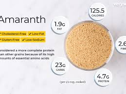 amaranth nutritional information carbs