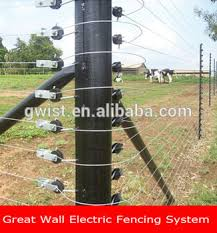 Free Standing Electric Security Fence Energizer Solar Fence Energizer Electric Fence Energizer Buy Security Electric Fence Solar Fence Energizer Electric Security Fence Controller High Security Electric Fence Charger Product On Alibaba Com