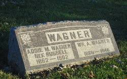 Addie Russell Wagner (1862-1902) - Find A Grave Memorial