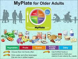 older s and nutrient deficiencies