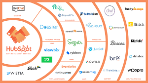 HubSpot Collaborates with 25+ Integration Partners to Launch Free ...