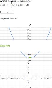 graph quadratics factored form