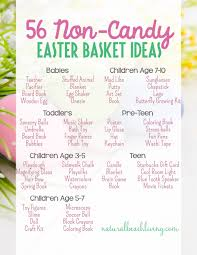 non candy easter basket ideas for kids