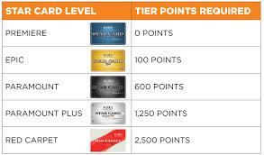 star rewards card atlantic city