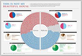 political makeup of senate 2019