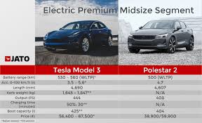 tesla model 3 is not alone anymore