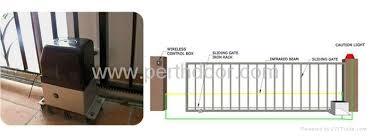 diy automatic sliding door opener