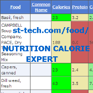 calories in sausage ham lunch meat