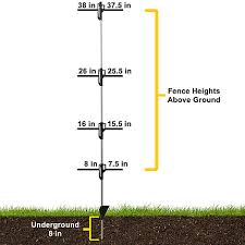 Zareba Fiberglass Step In Fence Post Fgpc100 Www Zarebasystems Com