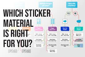 Custom Permanent Stickers Top Quality Stickers Stickeryou