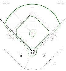 Baseball Field Dimensions Measurements