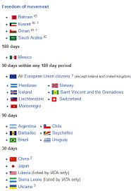 united arab emirates visa 7 ways to