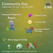 Bagon Community Day Guide