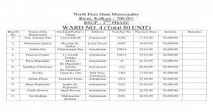 North Dum Dum PhII - [PDF Document]