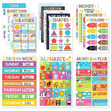 Best Educational Charts Posters Buying Guide Gistgear