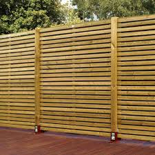 Green Contemporary Timber Fence Panel W 1 79mm H 1 793mm Pack Of 3 Rooms Diy At B Q Timber Fence Panels Garden Fence Panels Fence Panels