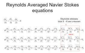 turbulent navier stokes equation