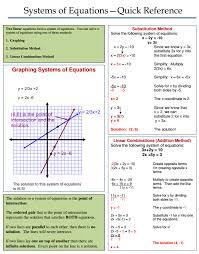 teaching algebra equations