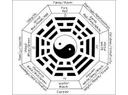 feng shui basics for your home