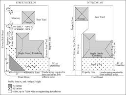 Section 9520 08 General Wall Fence And Hedge Regulations