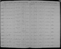 Burial records - Walters, Adeline | The Royal Borough of Kingston upon  Thames