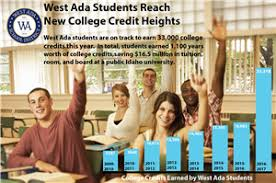 West Ada Blows the Top off College Credits