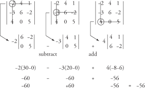 linear equations solutions using