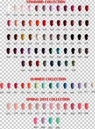 nail polish inglot cosmetics inglot o2m
