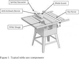 Federal Register Safety Standard Addressing Blade Contact Injuries On Table Saws